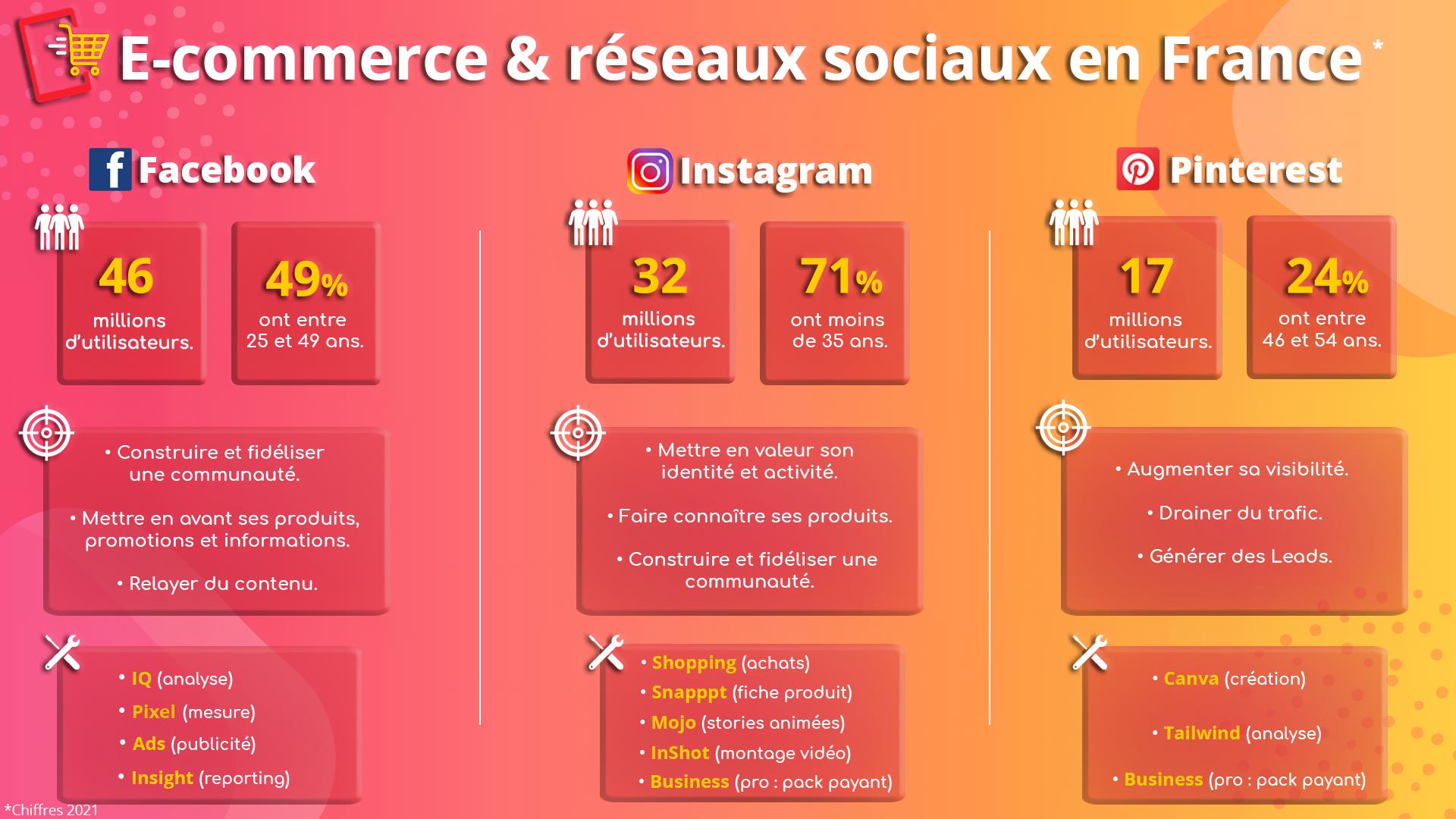 Instagram_levier_de_développement_local
